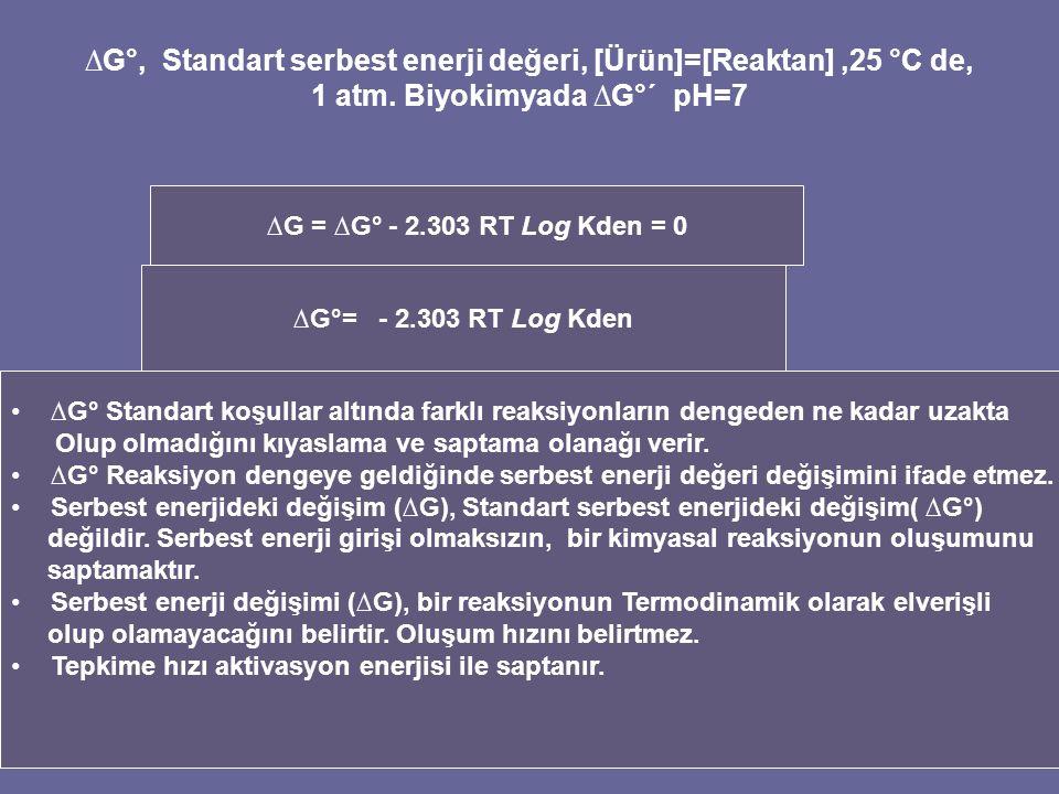∆G°, Standart serbest enerji değeri, [Ürün]=[Reaktan] ,25 °C de, 1 atm